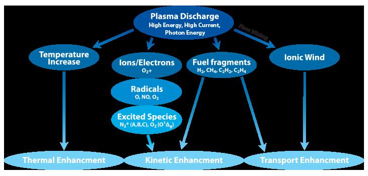 Tények - Plazma Innováció!